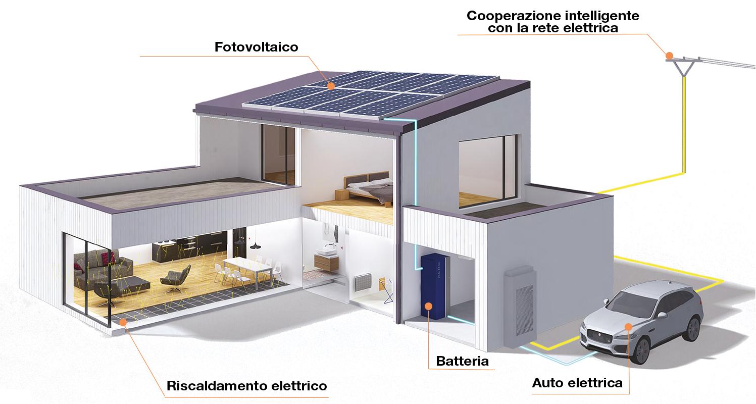 khemasrl-sistemi-di-riscaldamento-elettrico-chi-siamo-khema-srl.jpg